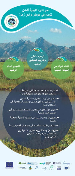 Local CSRB Banners Tunisia Page 1